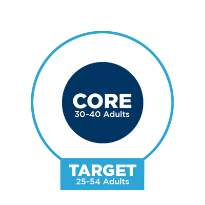 MAINSTREAM_COUNTRY_TARGET